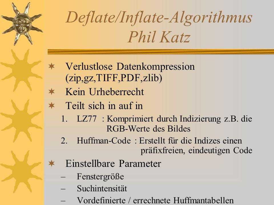 Deflate/Inflate-Algorithmus Phil Katz