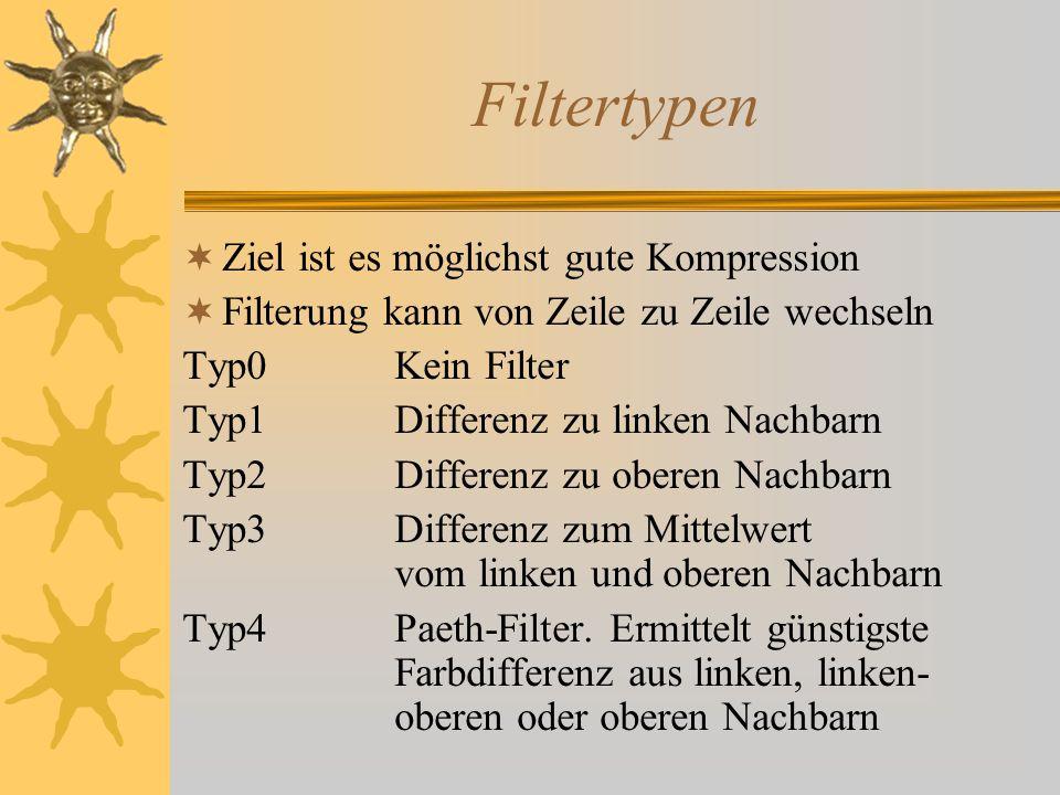 Filtertypen Ziel ist es möglichst gute Kompression