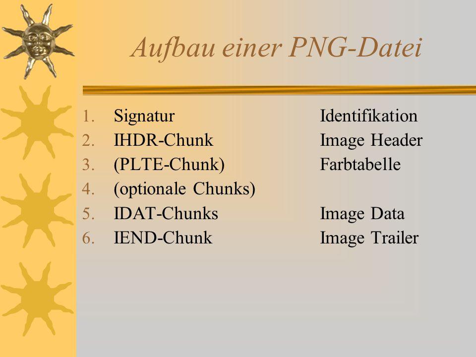 Aufbau einer PNG-Datei