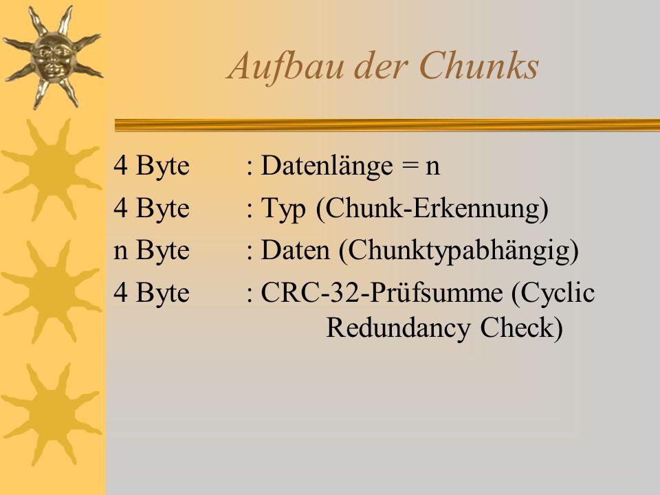 Aufbau der Chunks 4 Byte : Datenlänge = n
