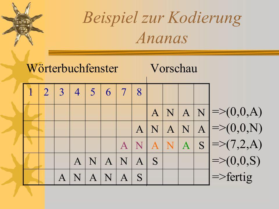 Beispiel zur Kodierung Ananas