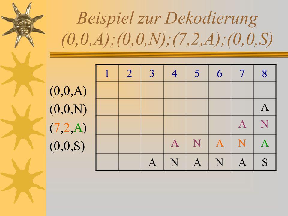 Beispiel zur Dekodierung (0,0,A);(0,0,N);(7,2,A);(0,0,S)