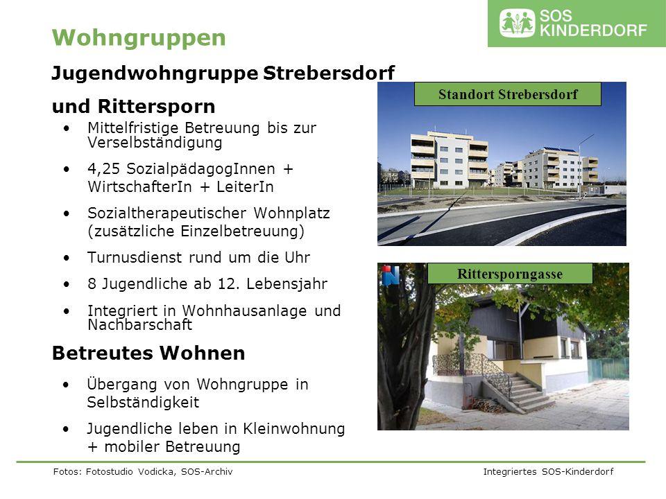Standort Strebersdorf