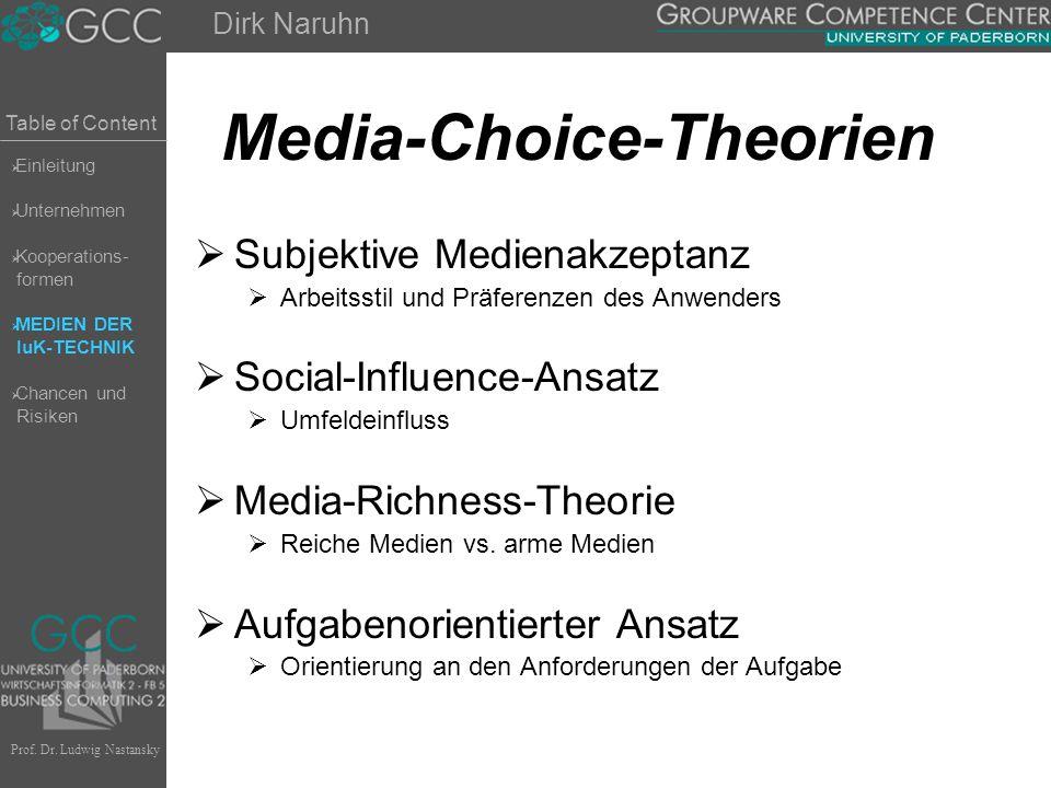 Media-Choice-Theorien