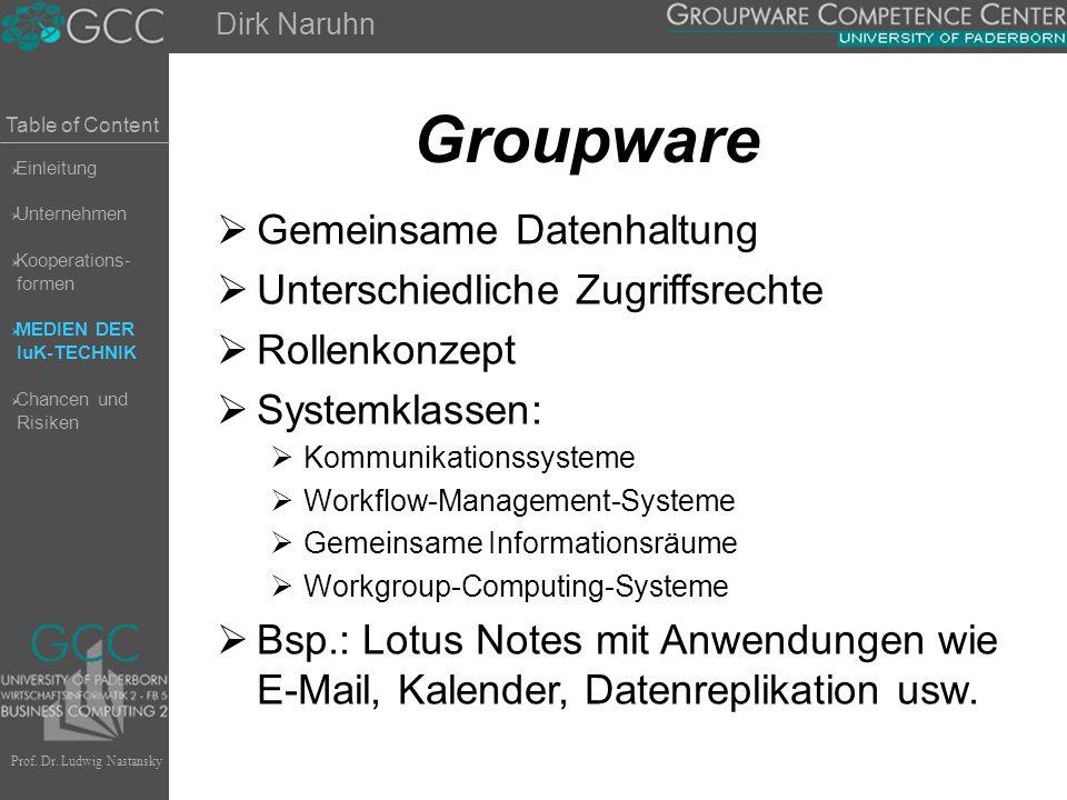 Groupware Gemeinsame Datenhaltung Unterschiedliche Zugriffsrechte