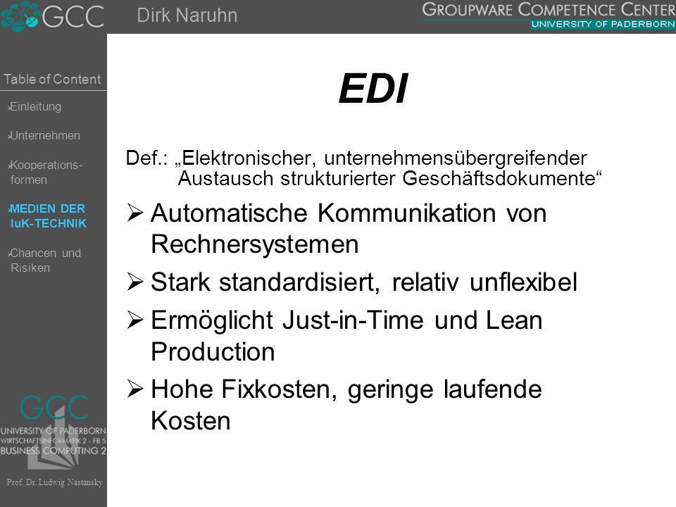 EDI Automatische Kommunikation von Rechnersystemen
