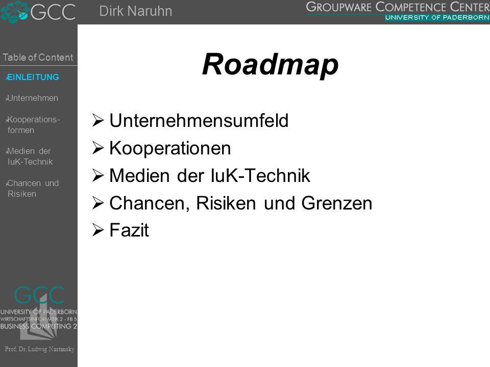 Roadmap Unternehmensumfeld Kooperationen Medien der IuK-Technik