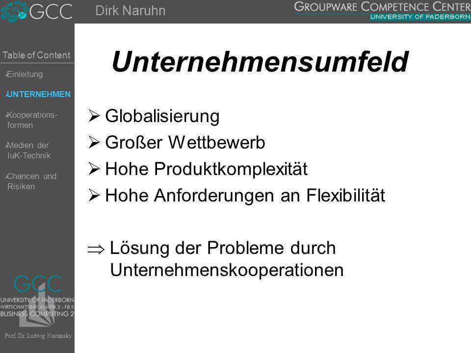 Unternehmensumfeld Globalisierung Großer Wettbewerb
