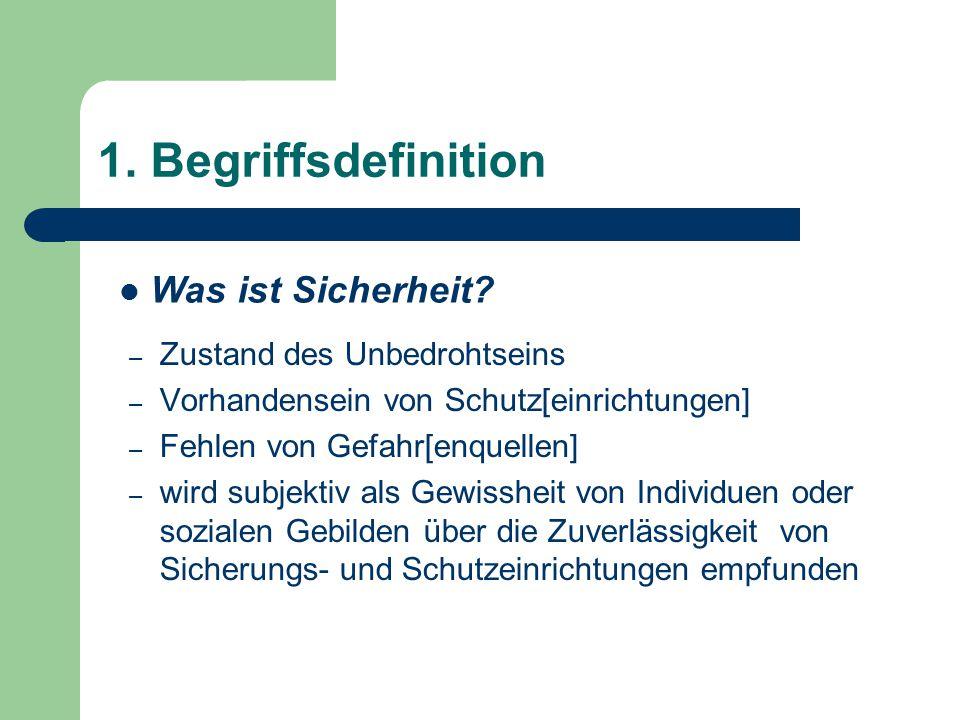 1. Begriffsdefinition Was ist Sicherheit Zustand des Unbedrohtseins