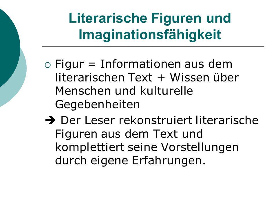 Literarische Figuren und Imaginationsfähigkeit