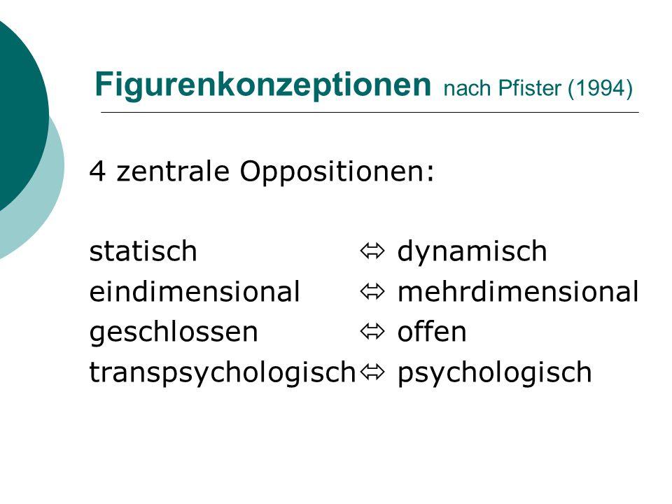 Figurenkonzeptionen nach Pfister (1994)