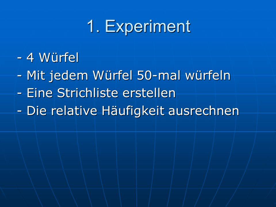1. Experiment - 4 Würfel - Mit jedem Würfel 50-mal würfeln
