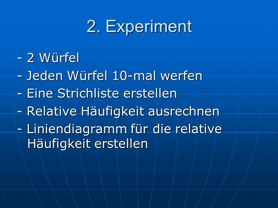 2. Experiment - 2 Würfel - Jeden Würfel 10-mal werfen