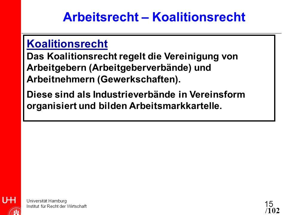 Arbeitsrecht – Koalitionsrecht