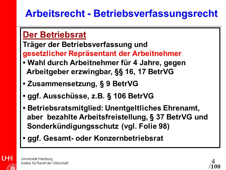 Arbeitsrecht - Betriebsverfassungsrecht