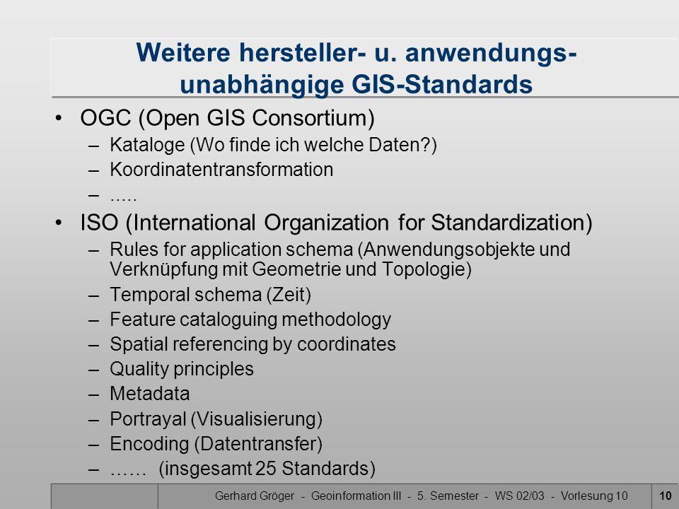 Weitere hersteller- u. anwendungs-unabhängige GIS-Standards