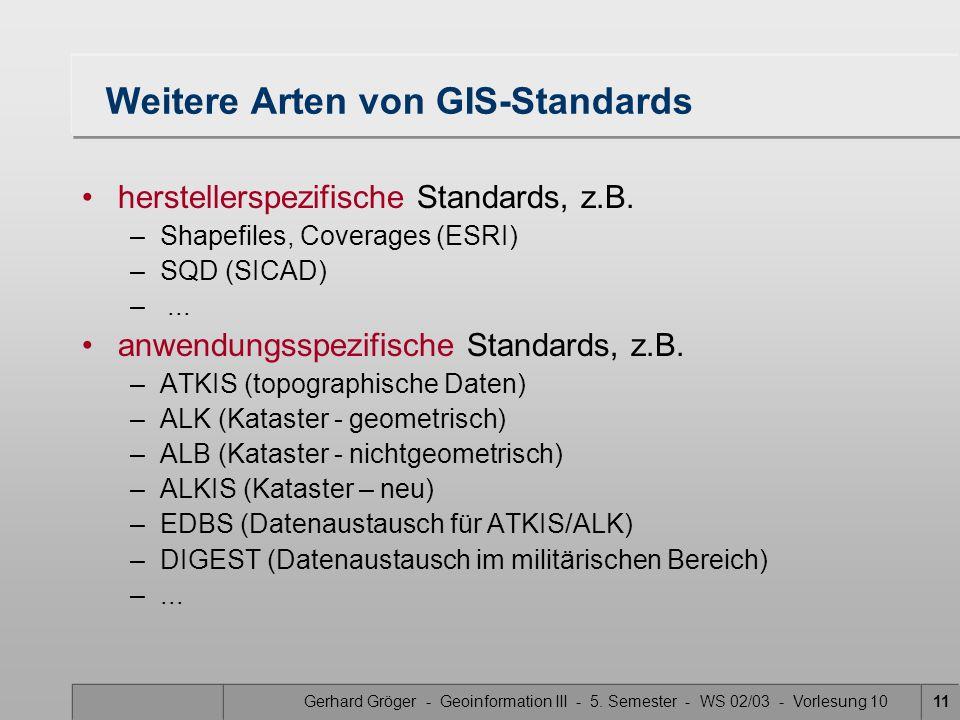Weitere Arten von GIS-Standards