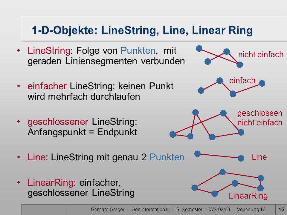 1-D-Objekte: LineString, Line, Linear Ring