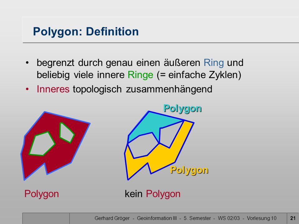 Polygon: Definition begrenzt durch genau einen äußeren Ring und beliebig viele innere Ringe (= einfache Zyklen)