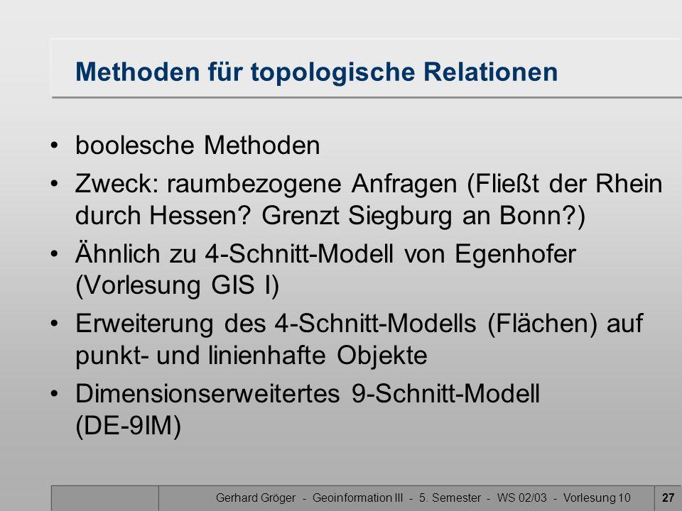 Methoden für topologische Relationen