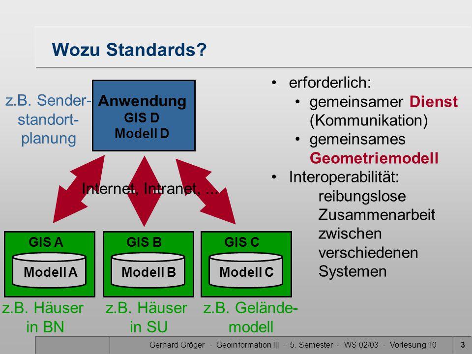 z.B. Sender- standort- planung