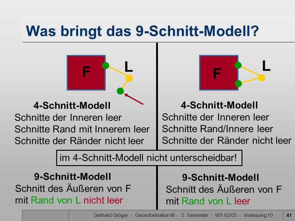 Was bringt das 9-Schnitt-Modell