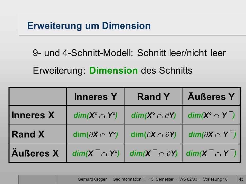 Erweiterung um Dimension