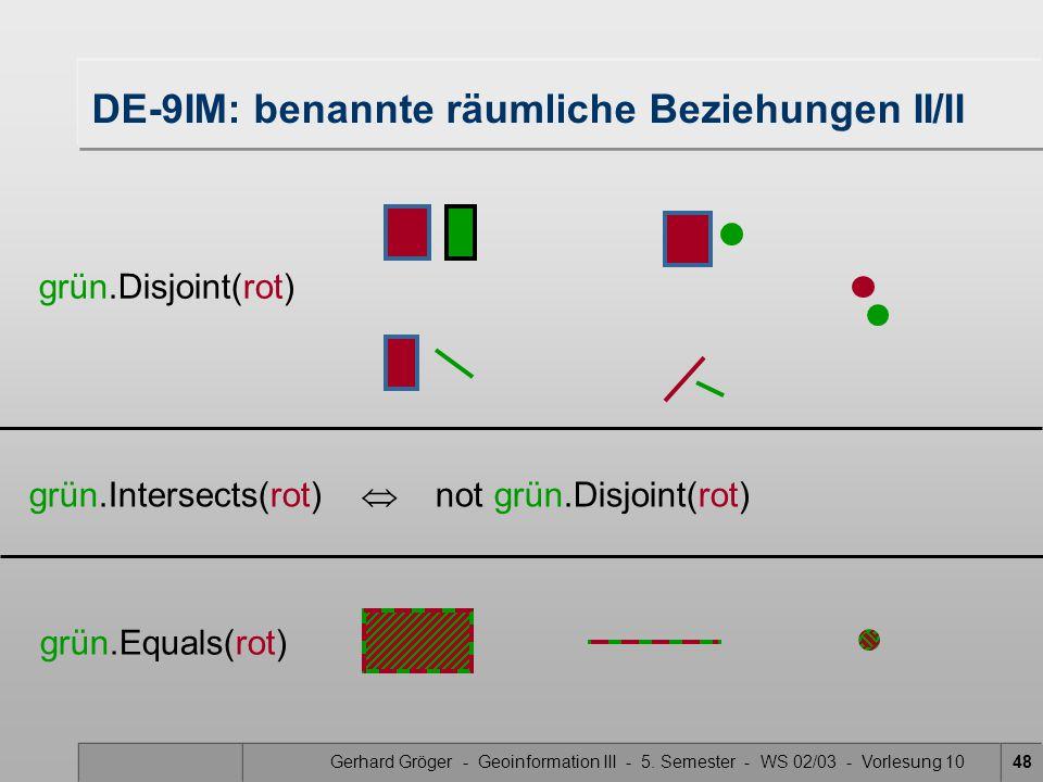 DE-9IM: benannte räumliche Beziehungen II/II