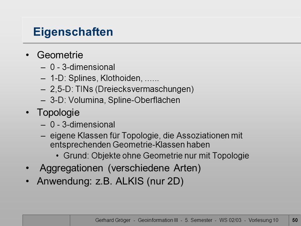 Eigenschaften Geometrie Topologie Aggregationen (verschiedene Arten)