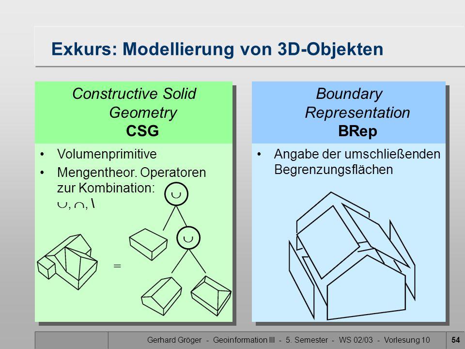 Exkurs: Modellierung von 3D-Objekten
