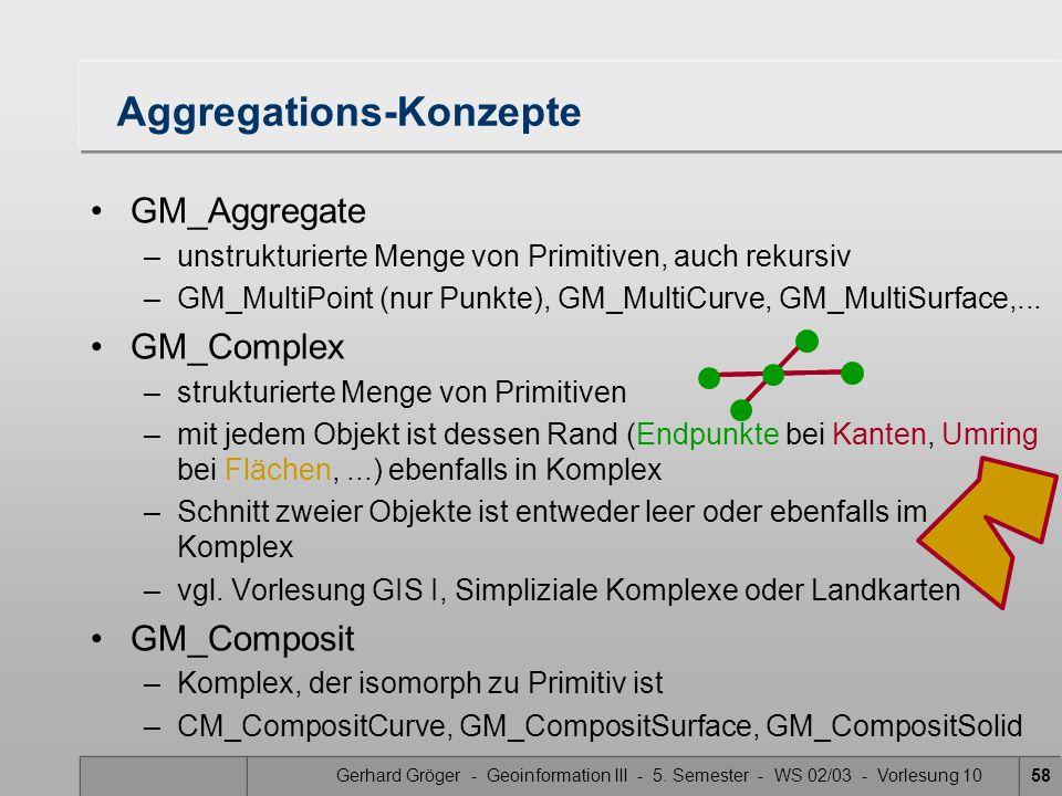 Aggregations-Konzepte