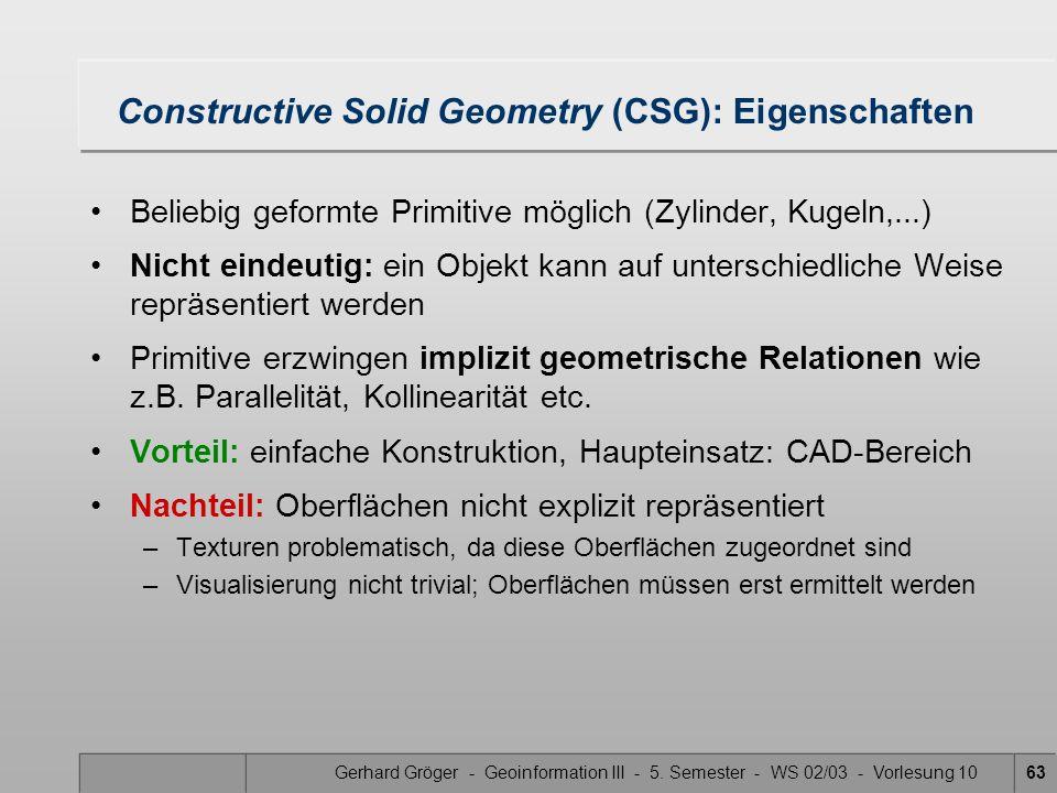 Constructive Solid Geometry (CSG): Eigenschaften