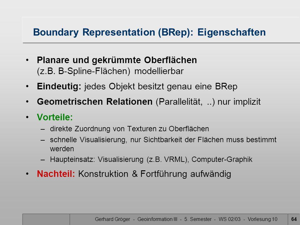 Boundary Representation (BRep): Eigenschaften
