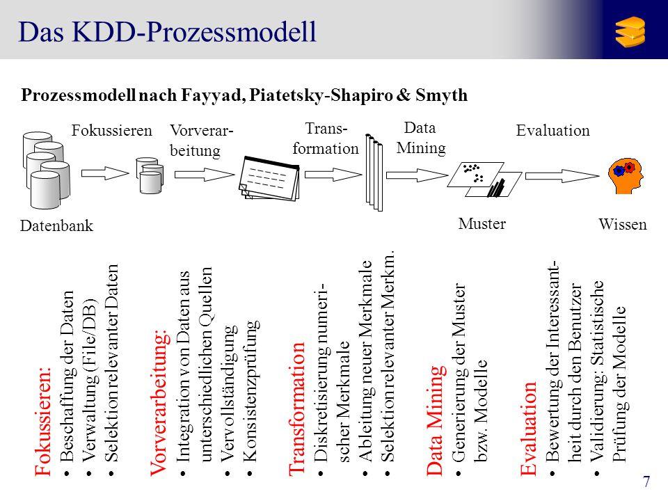 Das KDD-Prozessmodell