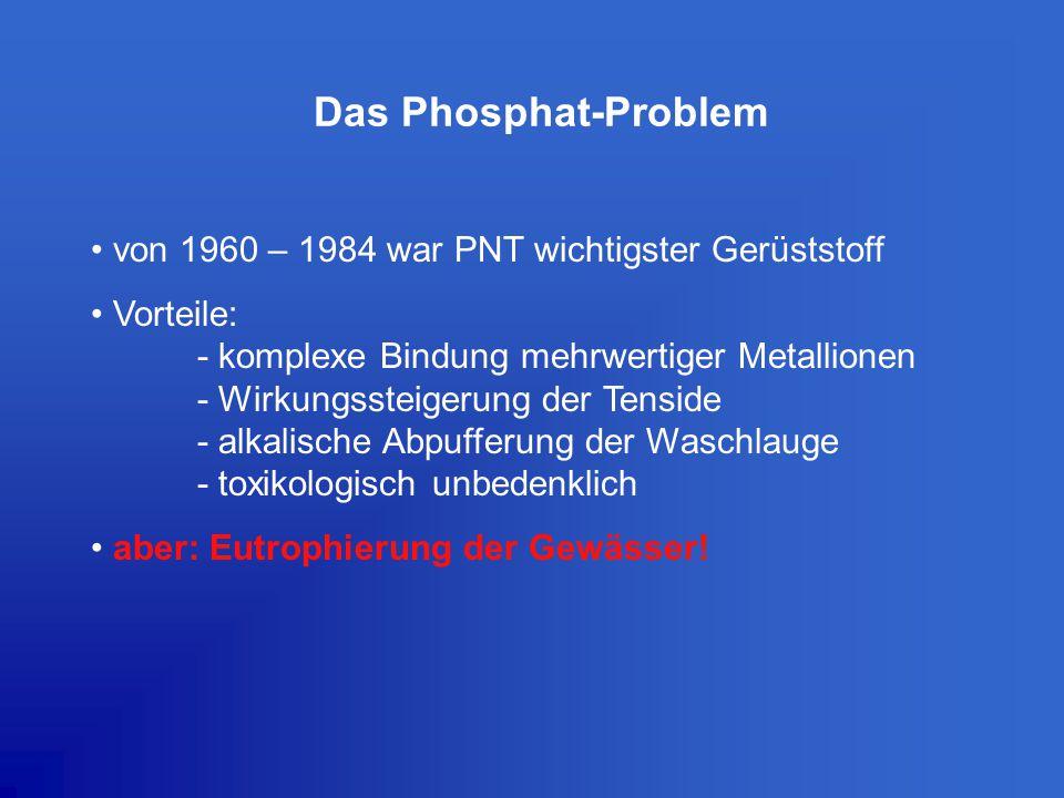 Das Phosphat-Problem von 1960 – 1984 war PNT wichtigster Gerüststoff