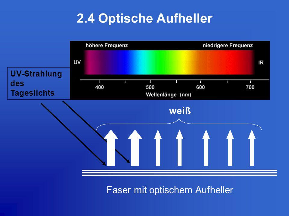 2.4 Optische Aufheller weiß Faser mit optischem Aufheller
