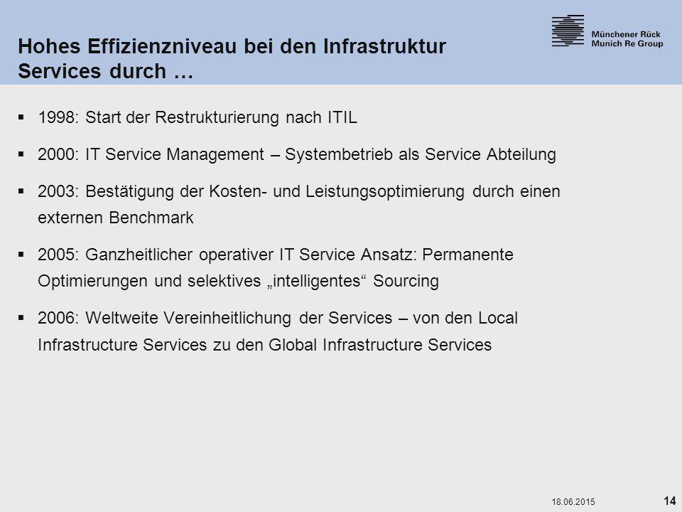 Hohes Effizienzniveau bei den Infrastruktur Services durch …