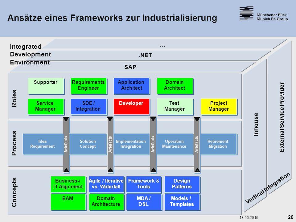 Ansätze eines Frameworks zur Industrialisierung