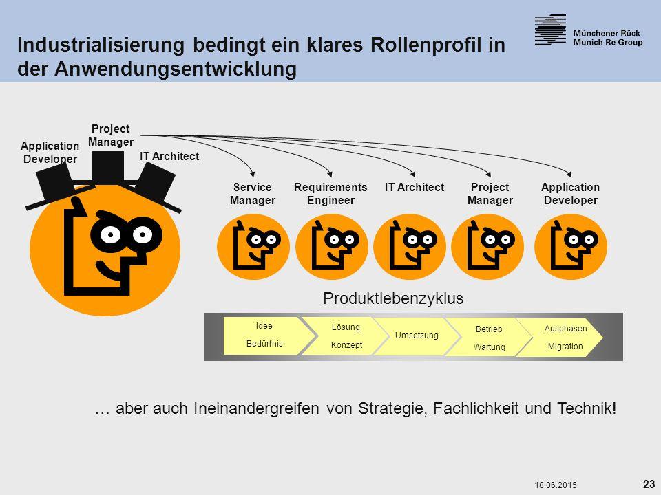 16. April 2017 Industrialisierung bedingt ein klares Rollenprofil in der Anwendungsentwicklung. Project.