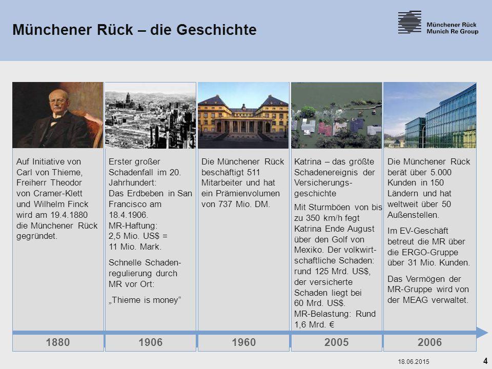 Münchener Rück – die Geschichte