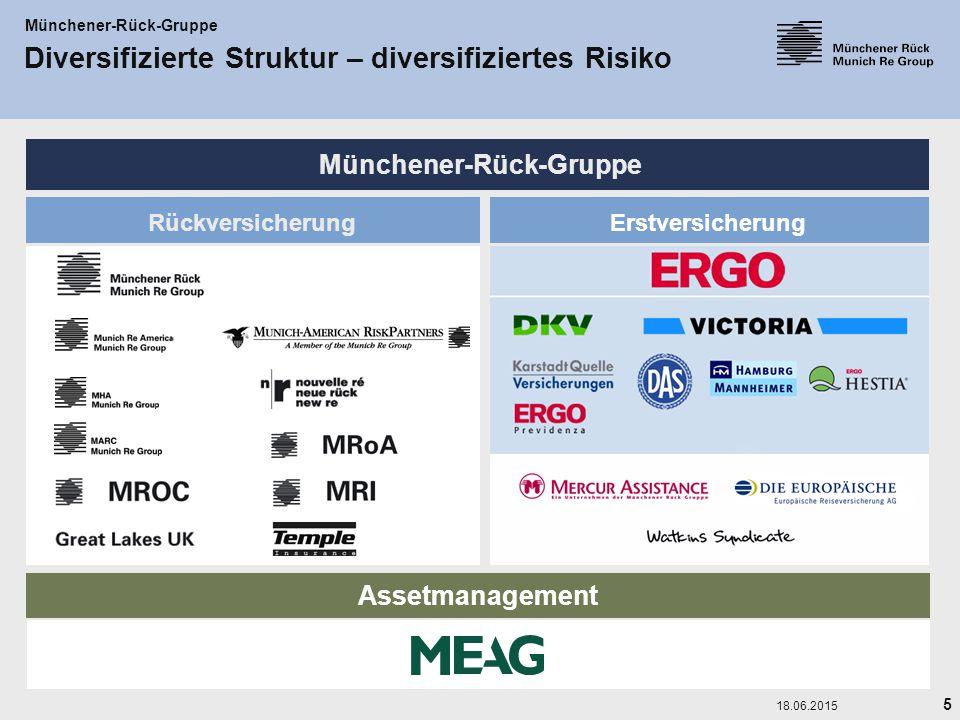 Diversifizierte Struktur – diversifiziertes Risiko