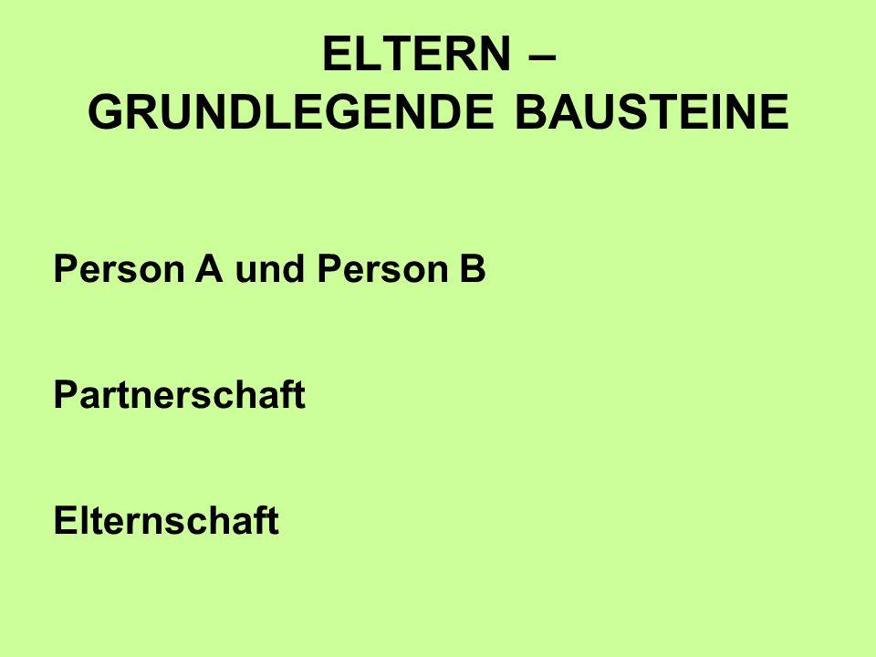 ELTERN – GRUNDLEGENDE BAUSTEINE