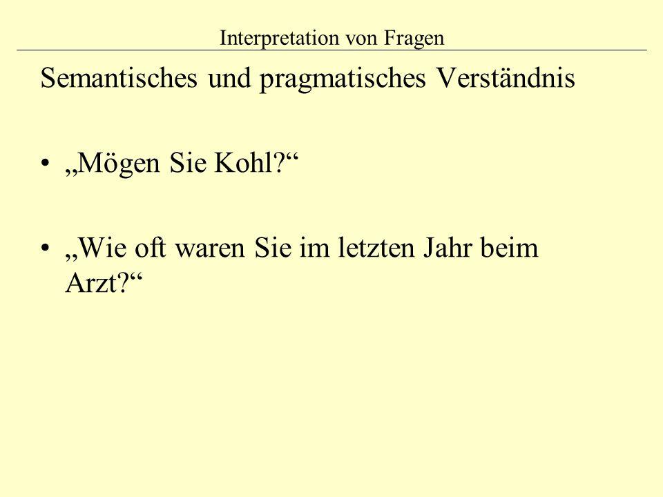 Interpretation von Fragen