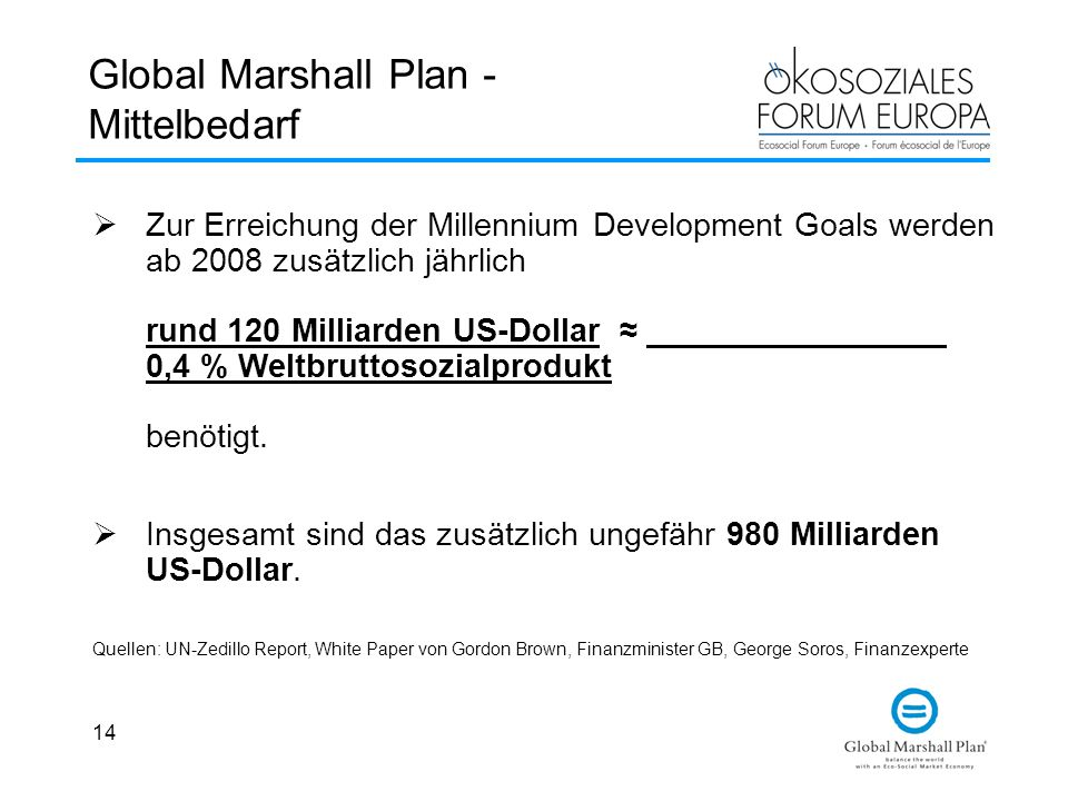 Global Marshall Plan - Mittelbedarf