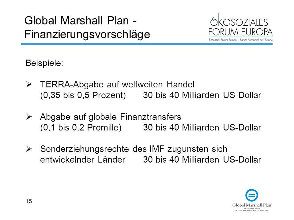 Global Marshall Plan - Finanzierungsvorschläge