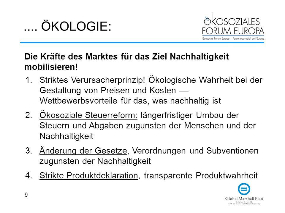 .... ÖKOLOGIE: Die Kräfte des Marktes für das Ziel Nachhaltigkeit mobilisieren!