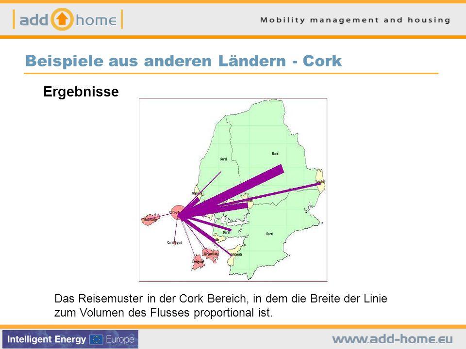 Beispiele aus anderen Ländern - Cork