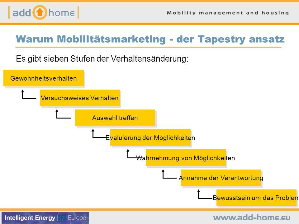 Warum Mobilitätsmarketing - der Tapestry ansatz