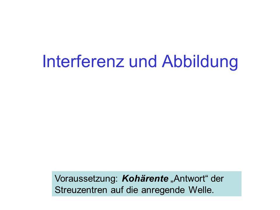 Interferenz und Abbildung