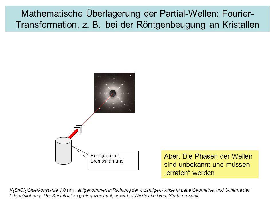 Mathematische Überlagerung der Partial-Wellen: Fourier-Transformation, z. B. bei der Röntgenbeugung an Kristallen